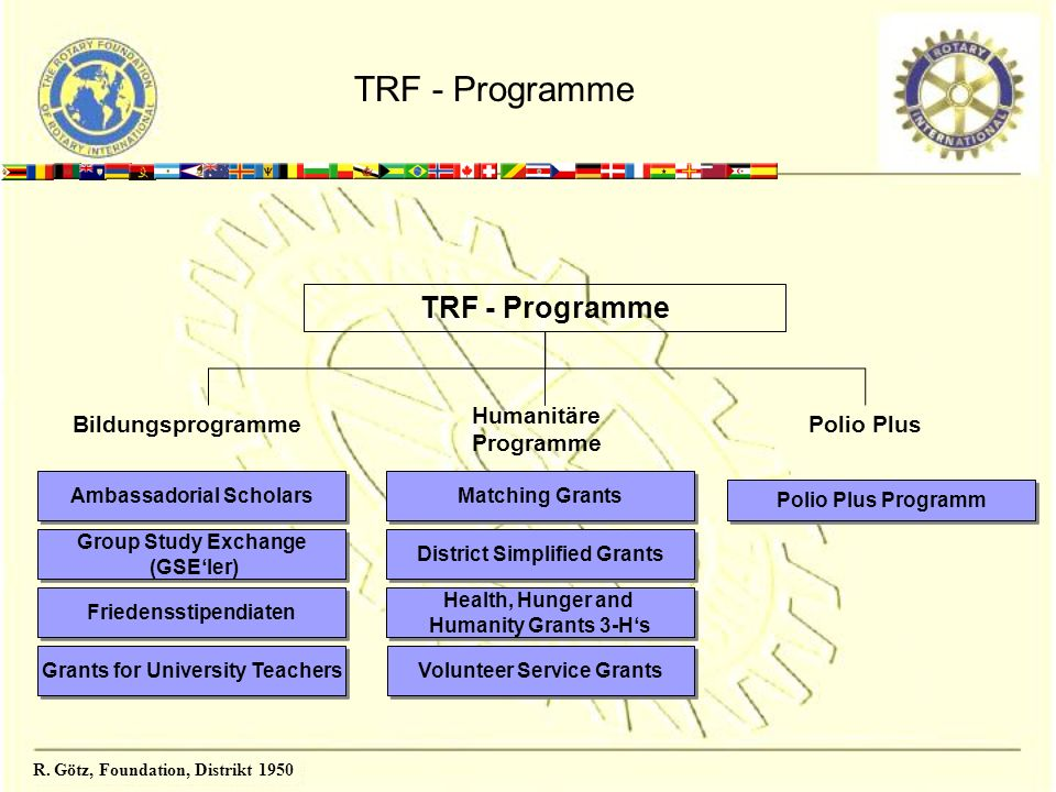 TRF - Programme TRF - Programme Humanitäre Programme Bildungsprogramme