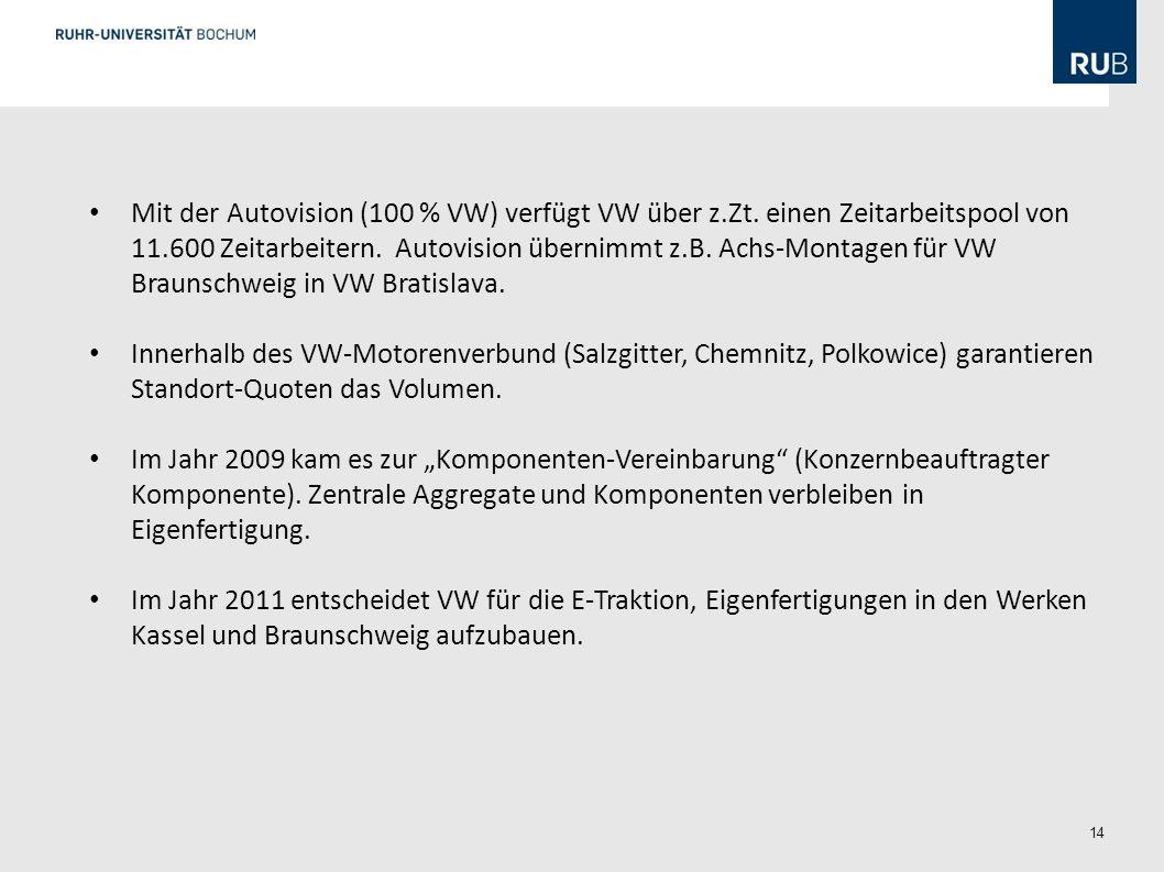Mit der Autovision (100 % VW) verfügt VW über z. Zt