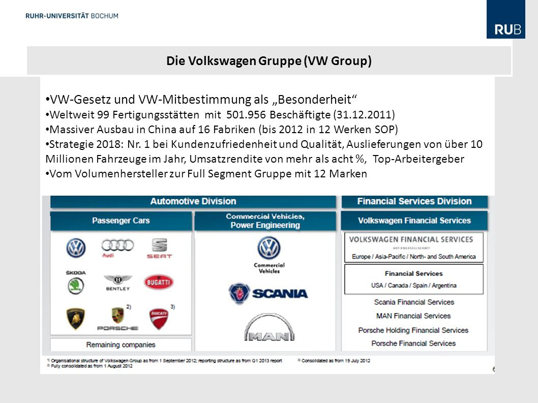 Die Volkswagen Gruppe (VW Group)