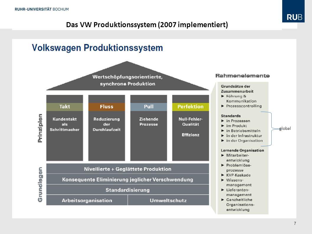 Das VW Produktionssystem (2007 implementiert)