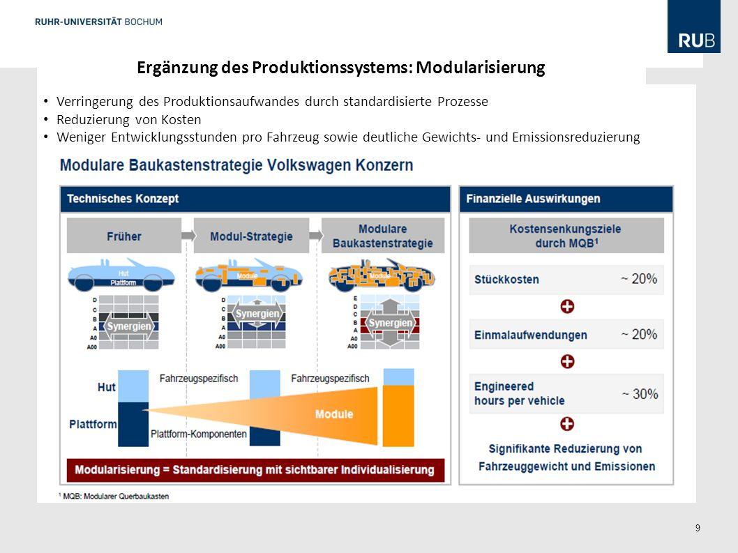 Ergänzung des Produktionssystems: Modularisierung