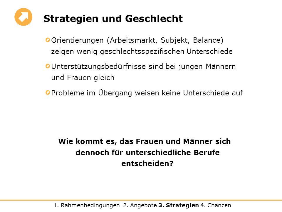 Strategien und Geschlecht