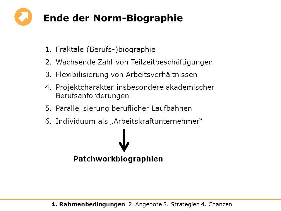 Ende der Norm-Biographie