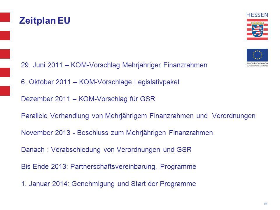 Zeitplan EU