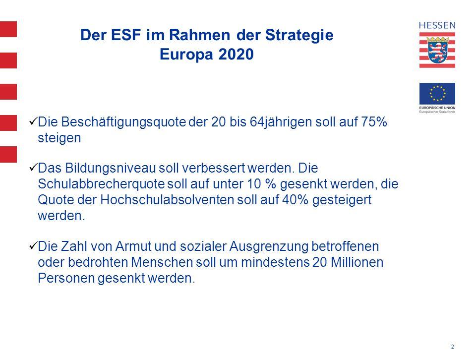 Der ESF im Rahmen der Strategie Europa 2020