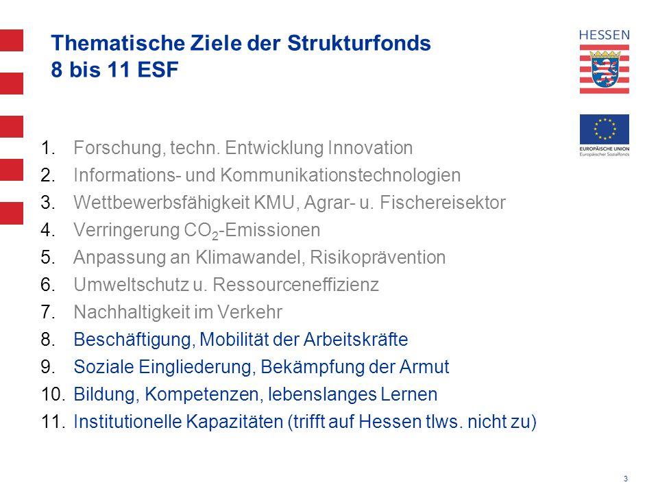 Thematische Ziele der Strukturfonds 8 bis 11 ESF