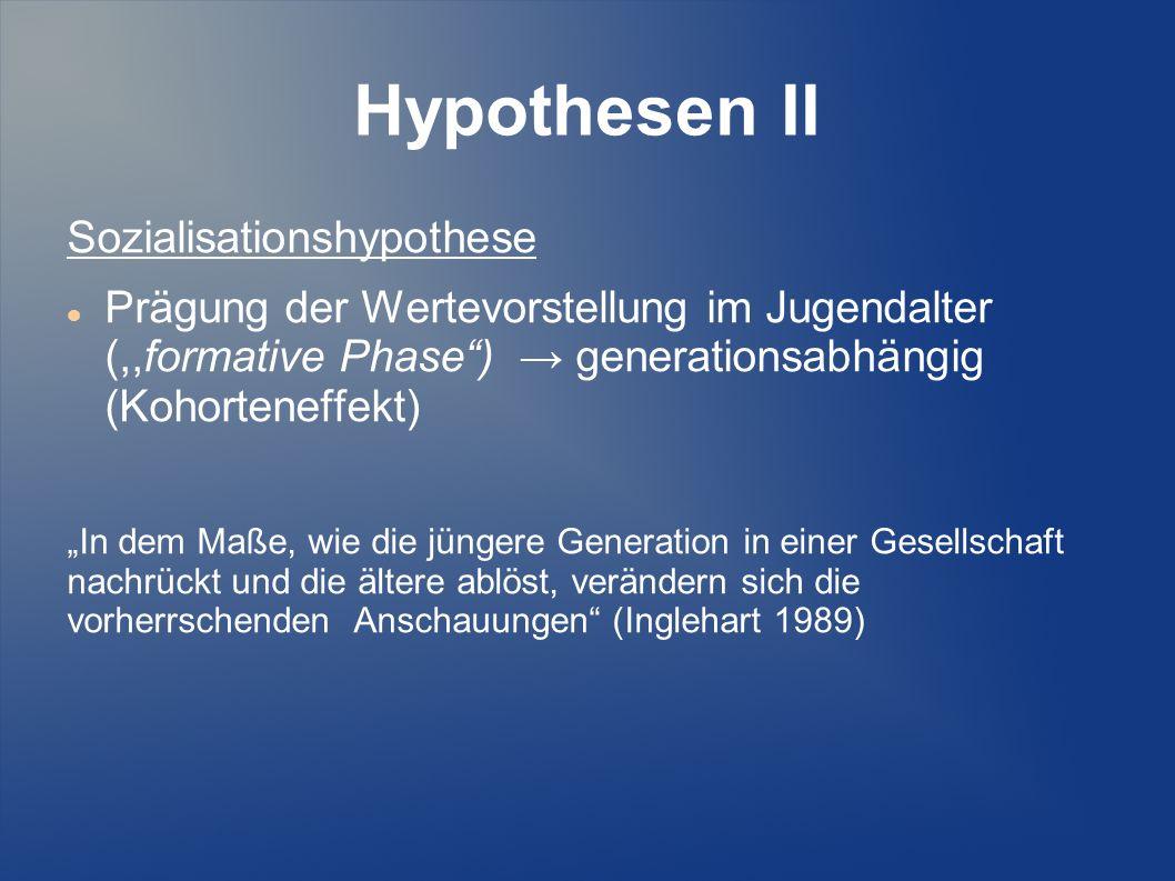 Hypothesen II Sozialisationshypothese