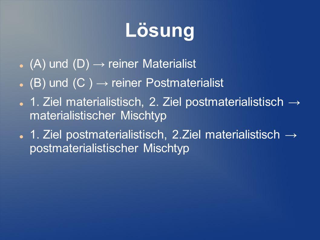 Lösung (A) und (D) → reiner Materialist