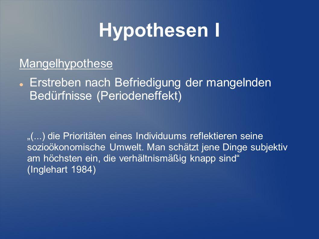 Hypothesen I Mangelhypothese