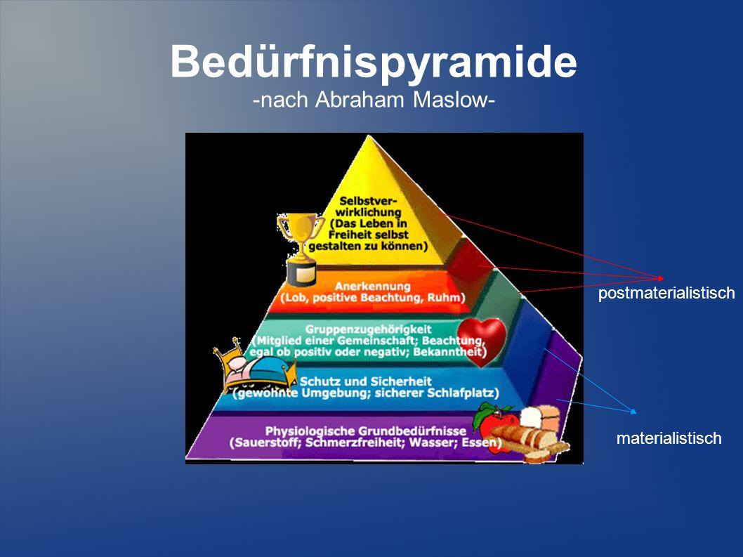 Bedürfnispyramide -nach Abraham Maslow-