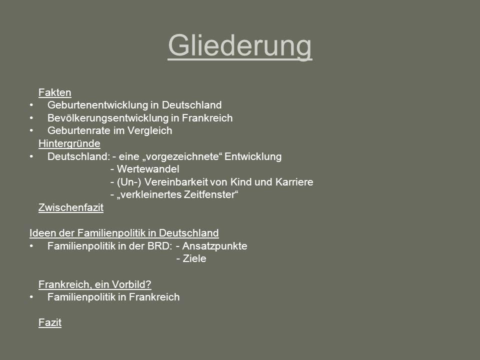 Gliederung Fakten Geburtenentwicklung in Deutschland