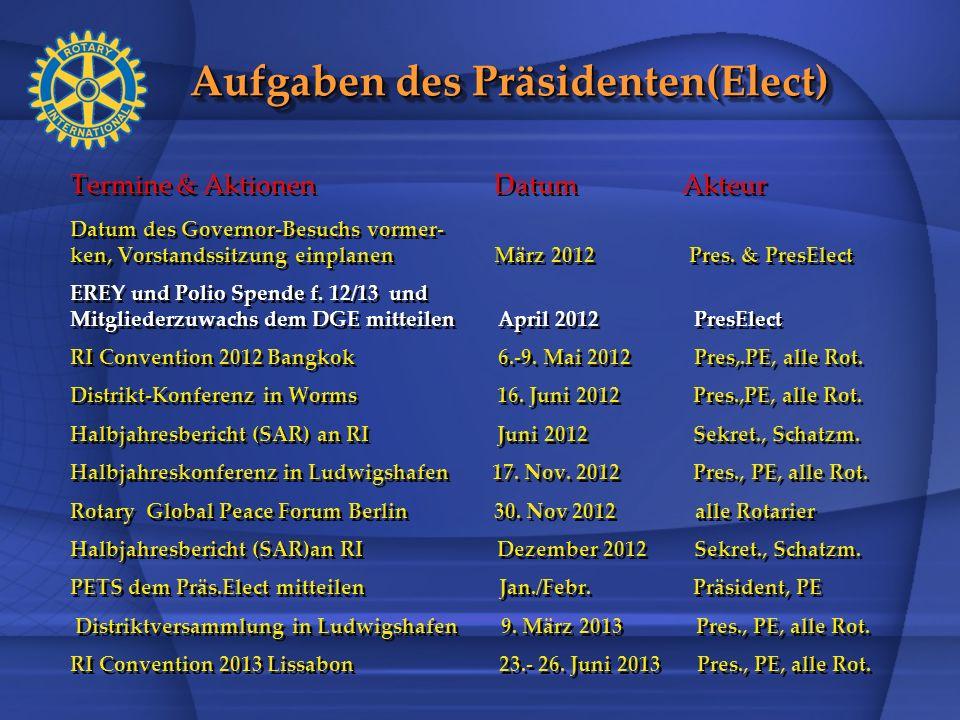 Aufgaben des Präsidenten(Elect)