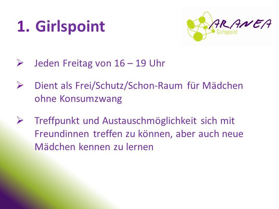 Girlspoint Jeden Freitag von 16 – 19 Uhr