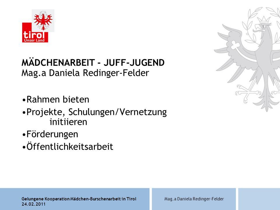 MÄDCHENARBEIT - JUFF-JUGEND Mag.a Daniela Redinger-Felder