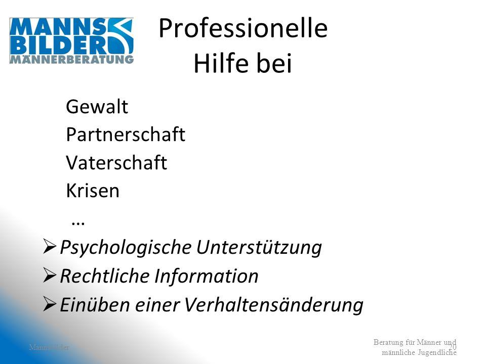 Professionelle Hilfe bei