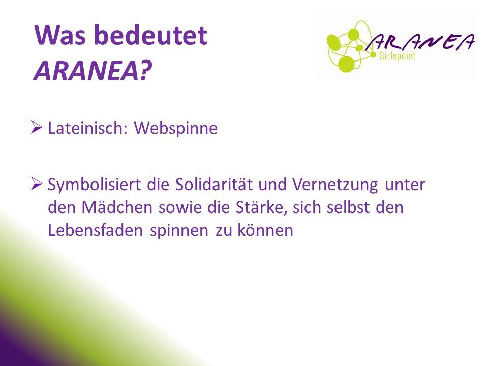 Was bedeutet ARANEA Lateinisch: Webspinne