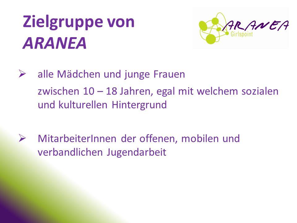 Zielgruppe von ARANEA alle Mädchen und junge Frauen