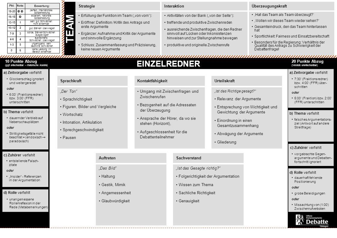 TEAM EINZELREDNER Überzeugungskraft Interaktion Strategie
