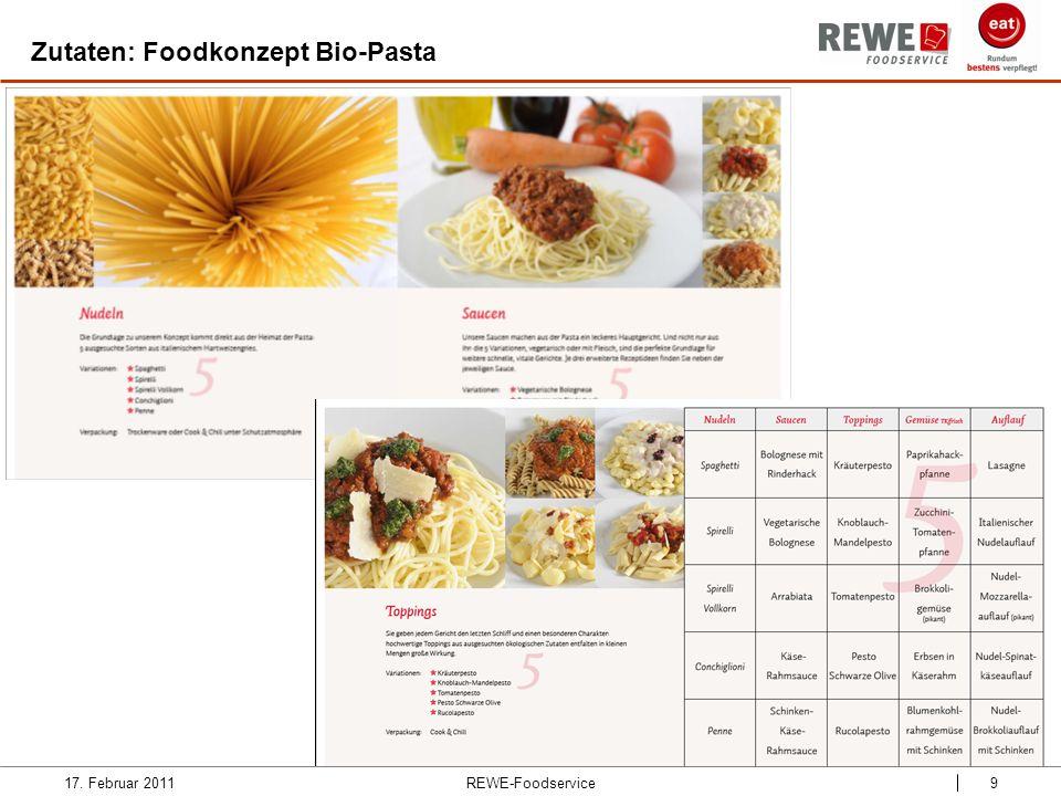 Zutaten: Foodkonzept Bio-Pasta