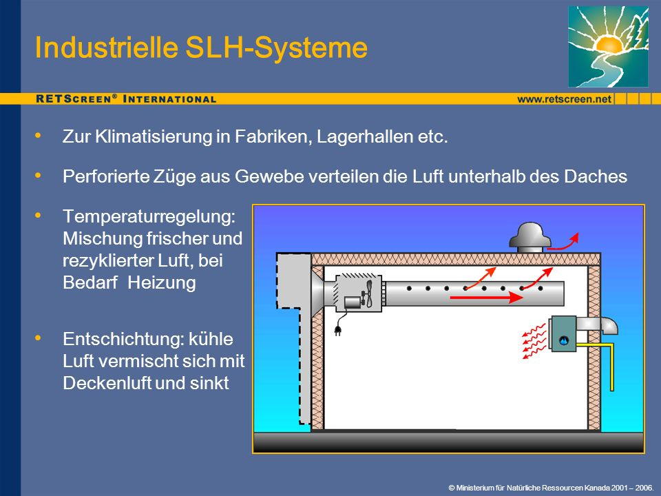 Industrielle SLH-Systeme