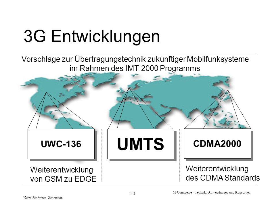 3G Entwicklungen UMTS UWC-136 CDMA2000