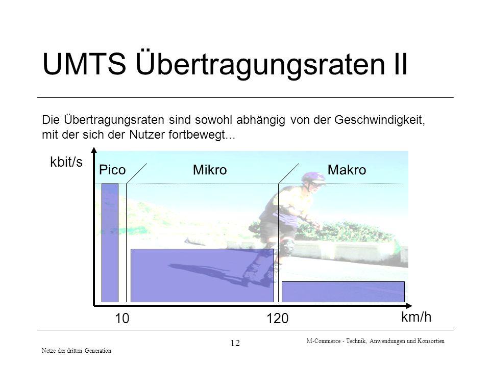 UMTS Übertragungsraten II