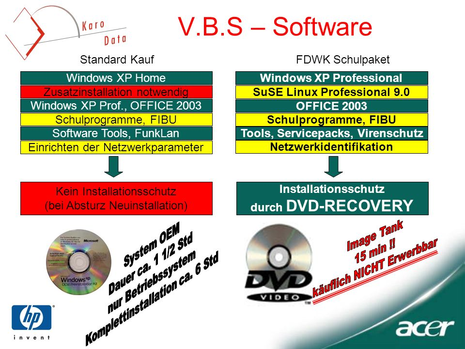 V.B.S – Software Standard Kauf FDWK Schulpaket Windows XP Home