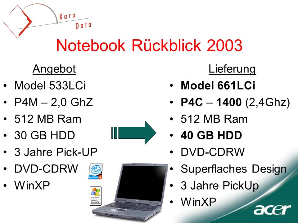 Notebook Rückblick 2003 Angebot Model 533LCi P4M – 2,0 GhZ 512 MB Ram