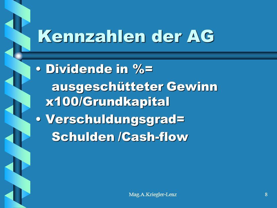 Kennzahlen der AG Dividende in %=
