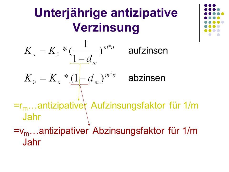 Unterjährige antizipative Verzinsung
