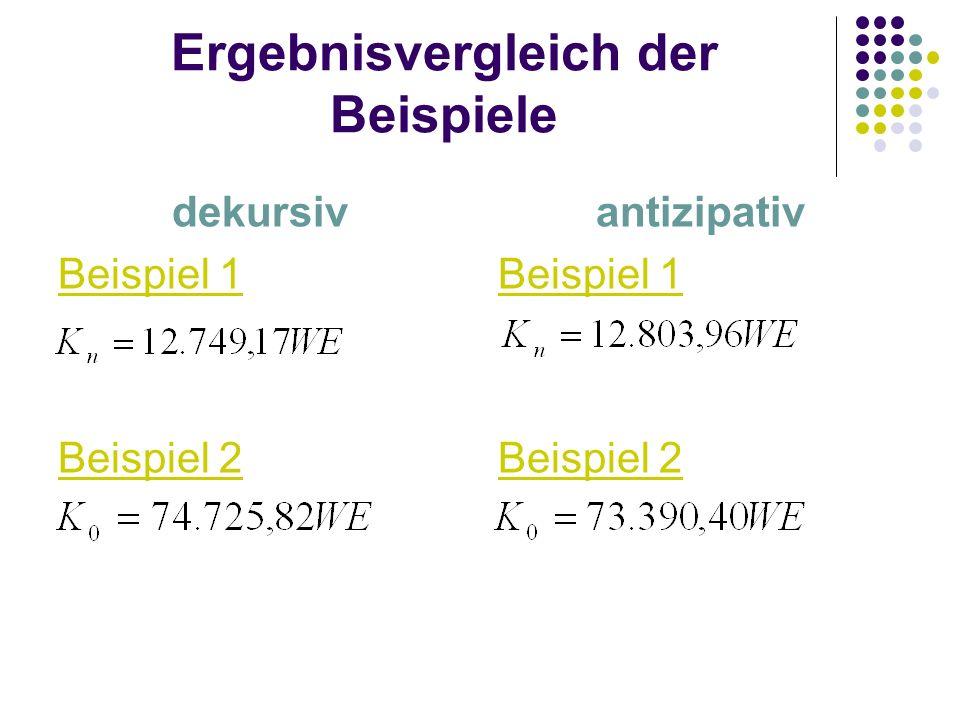 Ergebnisvergleich der Beispiele
