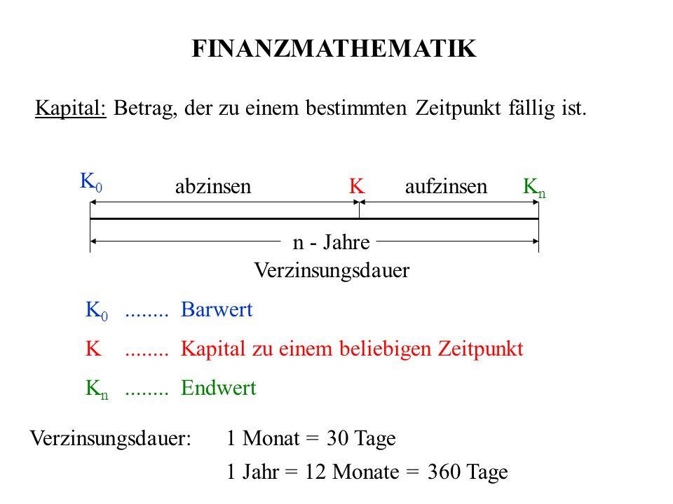 FINANZMATHEMATIK Kapital: