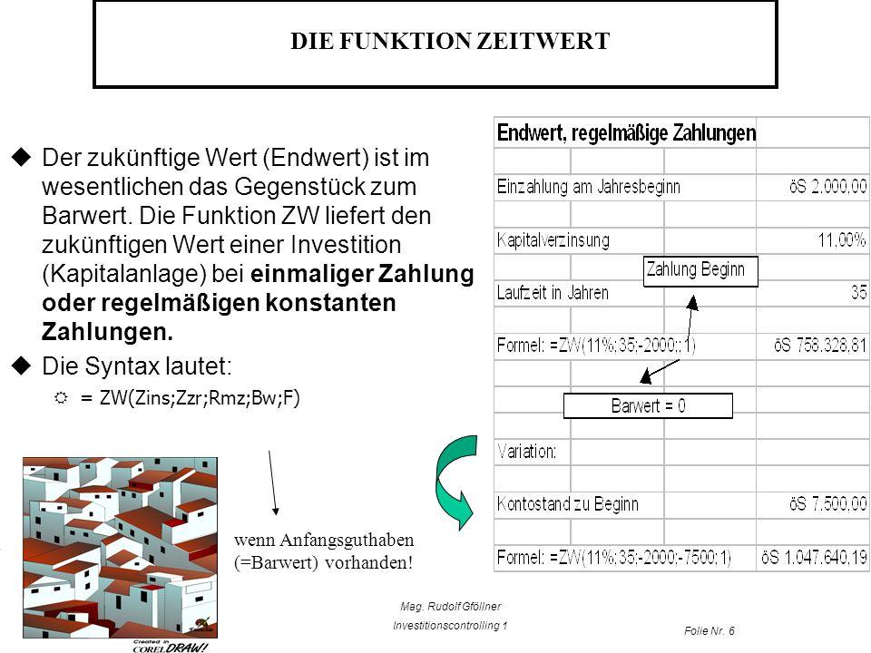 DIE FUNKTION ZEITWERT