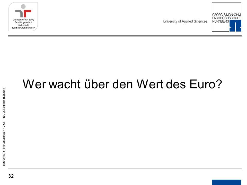Wer wacht über den Wert des Euro