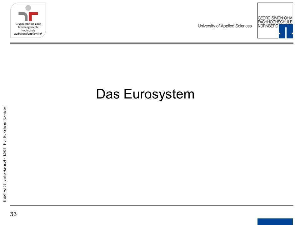 Notizen Gedruckt/printed Das Eurosystem