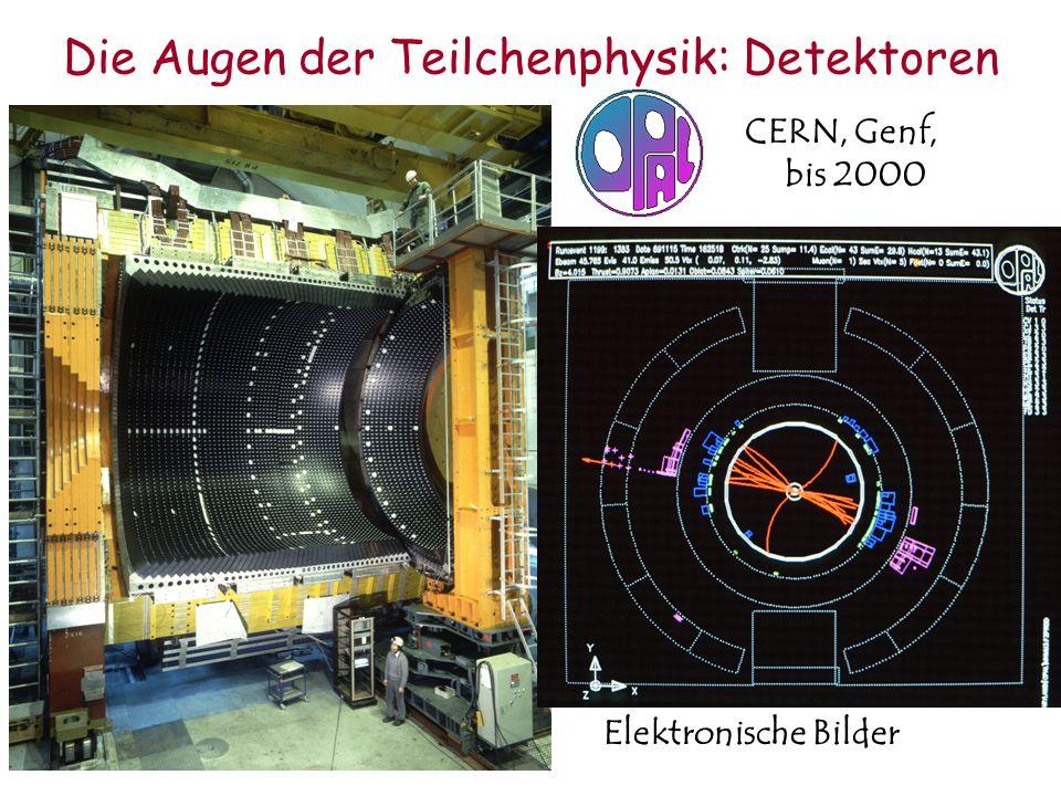 Die Augen der Teilchenphysik: Detektoren