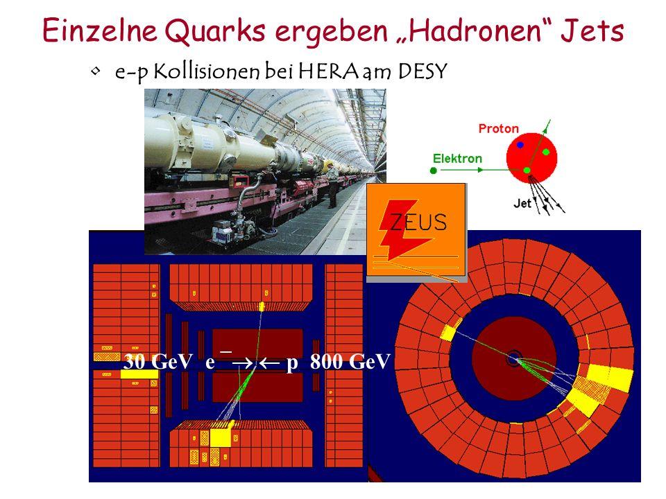 """Einzelne Quarks ergeben """"Hadronen Jets"""