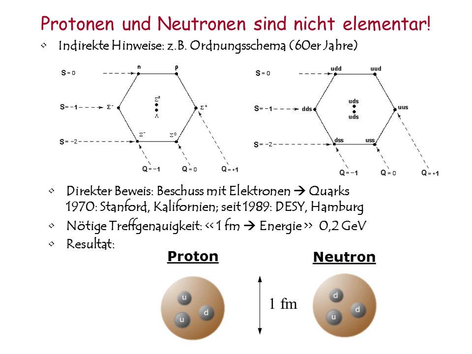 Protonen und Neutronen sind nicht elementar!