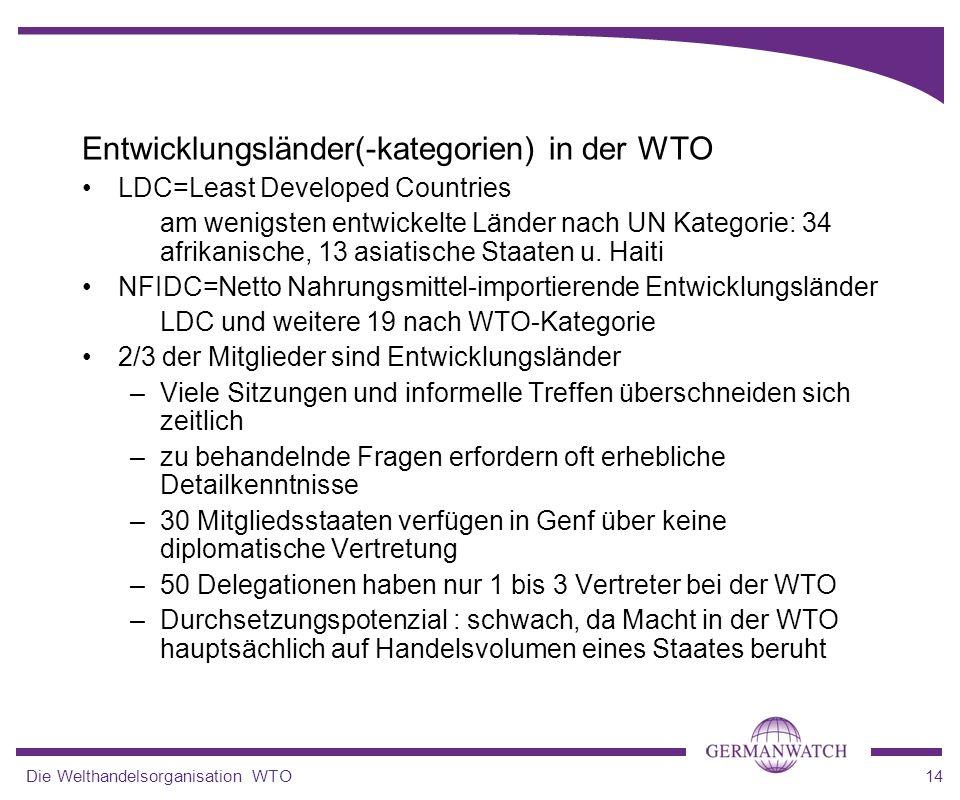 Entwicklungsländer(-kategorien) in der WTO