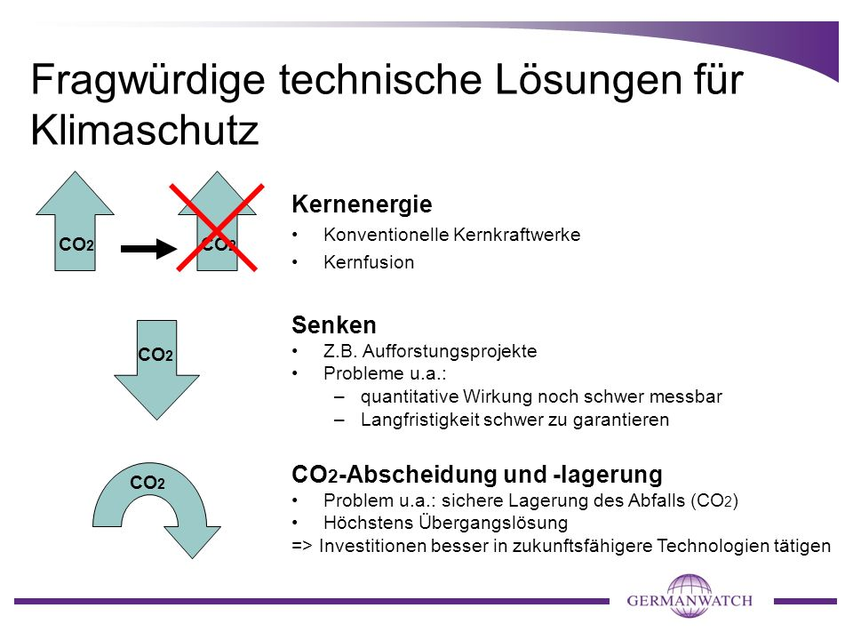 Fragwürdige technische Lösungen für Klimaschutz