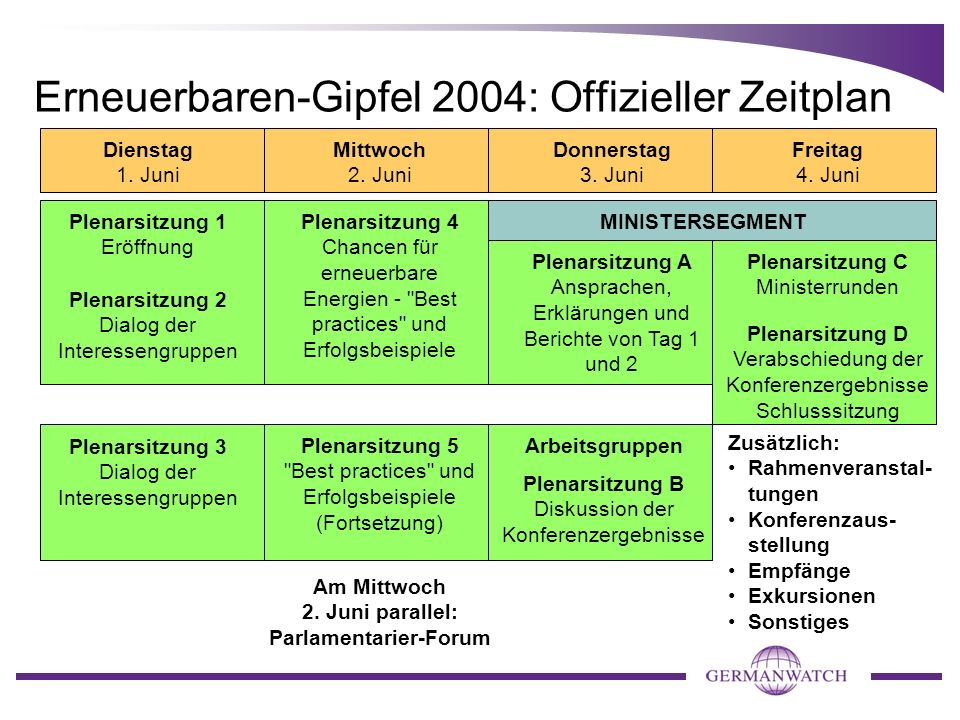 Erneuerbaren-Gipfel 2004: Offizieller Zeitplan