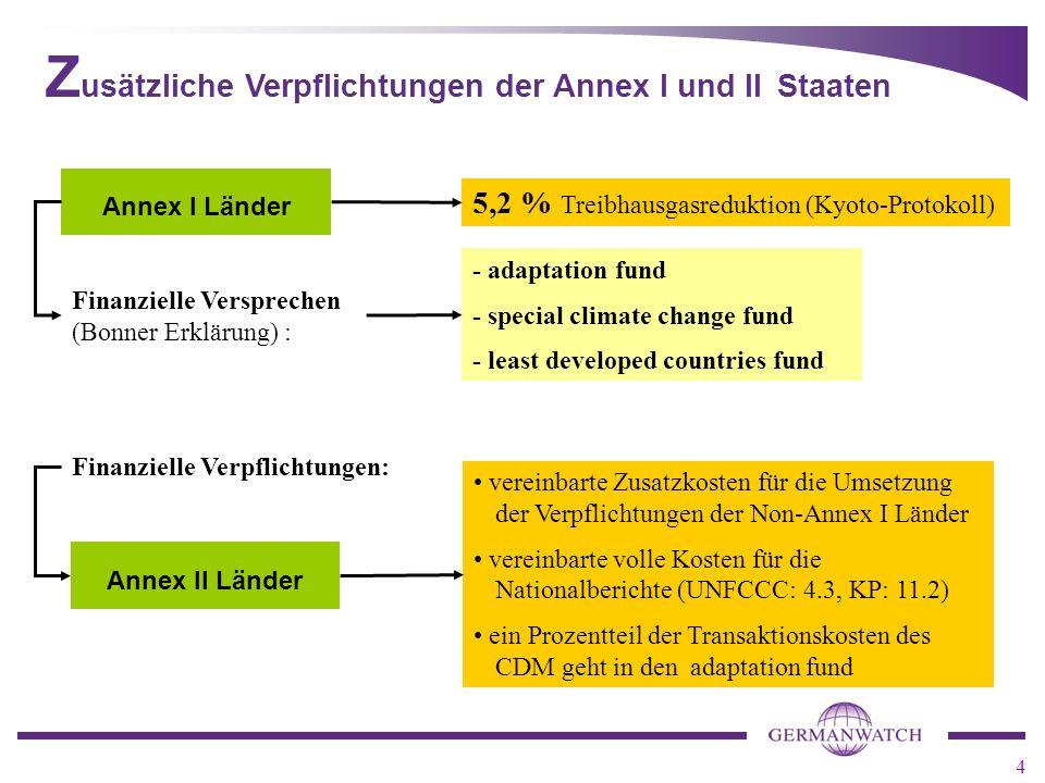 Zusätzliche Verpflichtungen der Annex I und II Staaten