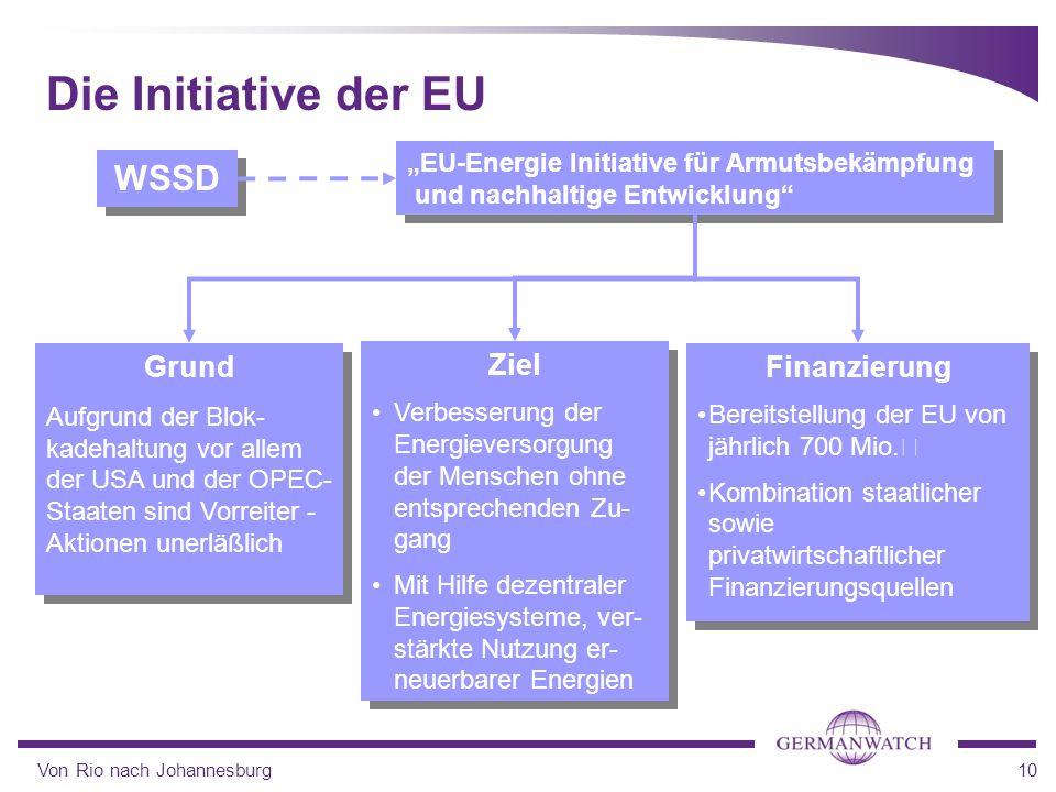 Die Initiative der EU WSSD Grund Ziel Finanzierung
