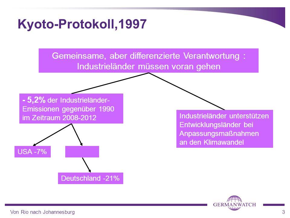 Kyoto-Protokoll,1997Gemeinsame, aber differenzierte Verantwortung : Industrieländer müssen voran gehen.