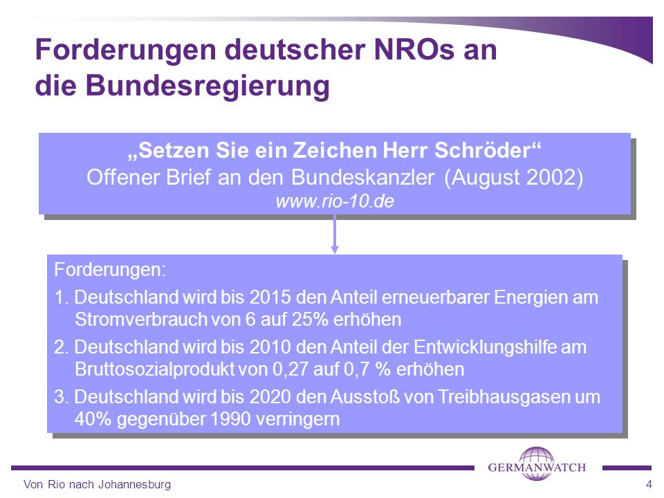 Forderungen deutscher NROs an die Bundesregierung