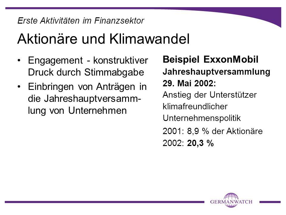 Aktionäre und Klimawandel