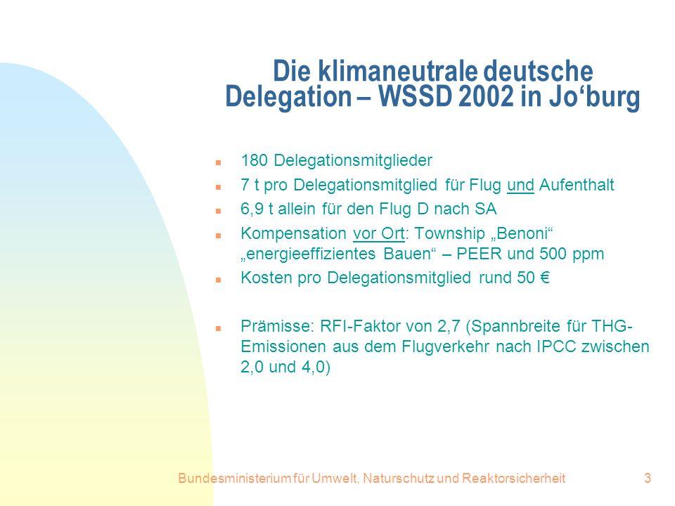 Die klimaneutrale deutsche Delegation – WSSD 2002 in Jo'burg