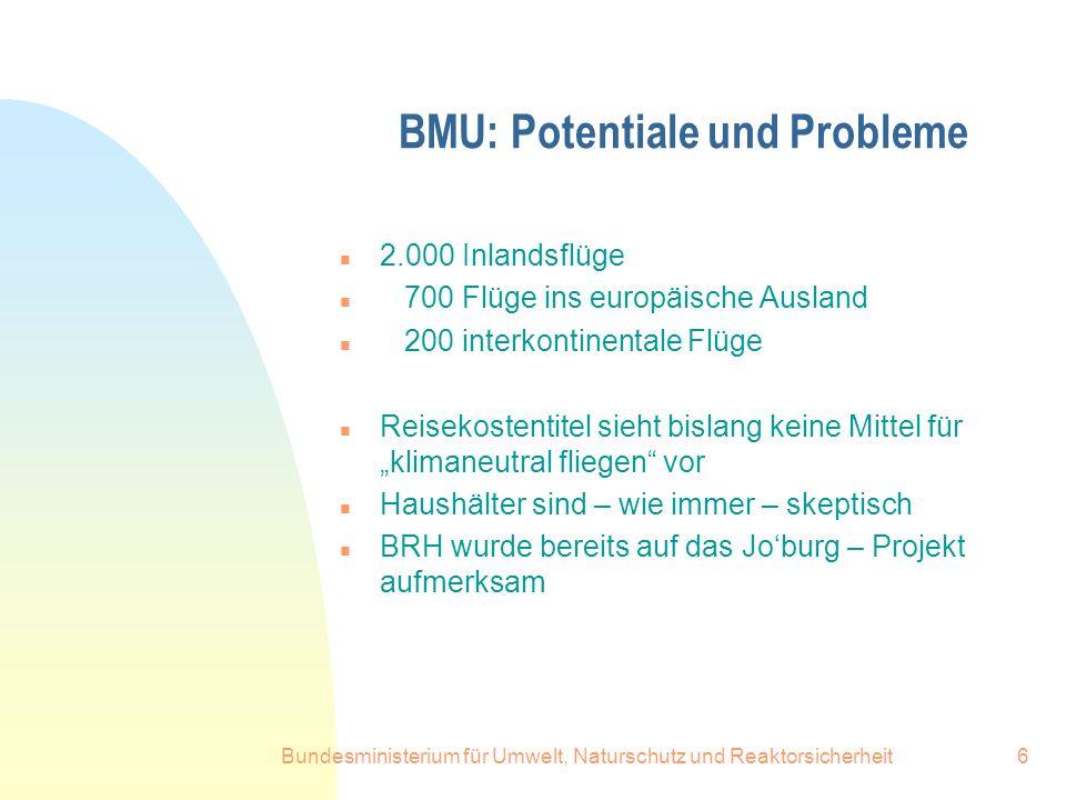 BMU: Potentiale und Probleme