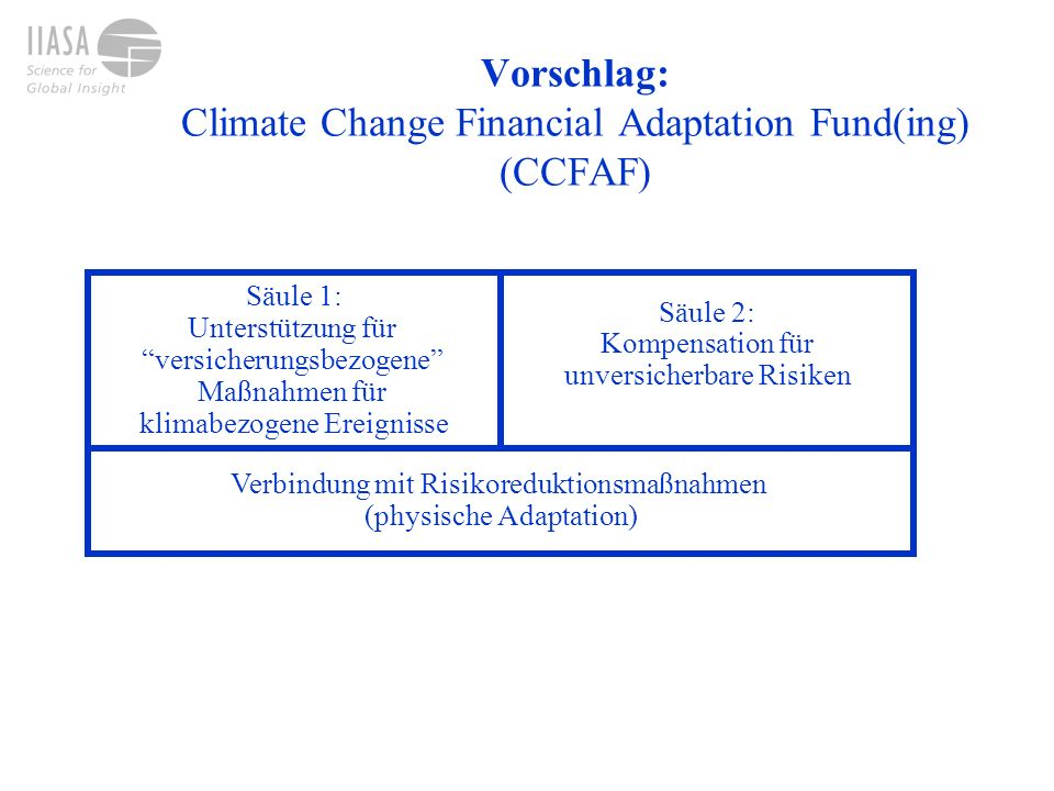 Vorschlag: Climate Change Financial Adaptation Fund(ing) (CCFAF)