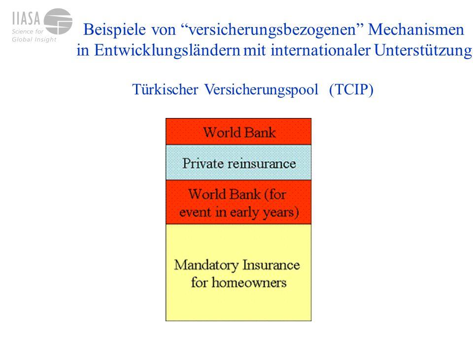 Türkischer Versicherungspool (TCIP)